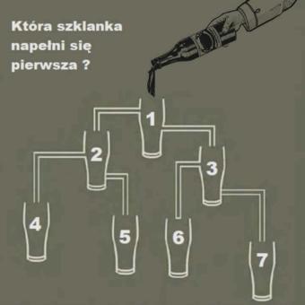 Która szklanka napełni się pierwsza?